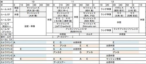 写真撮影のシフト表